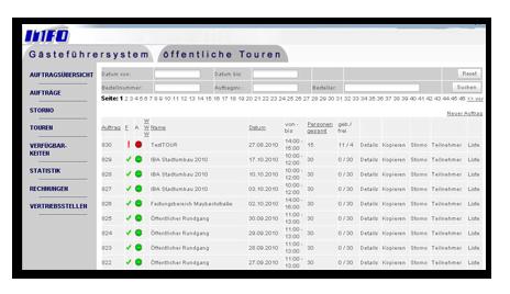 Info Networking GmbH - Öffentliche-Touren-System