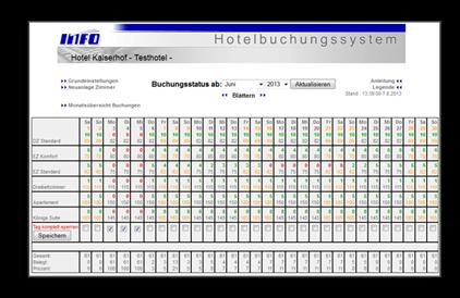 Info Networking GmbH - Hotelbuchungssystem